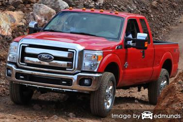 Insurance quote for Ford F-250 in Cleveland