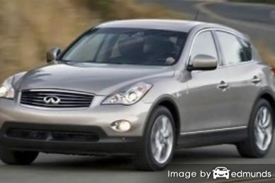 Insurance quote for Infiniti EX35 in Cleveland