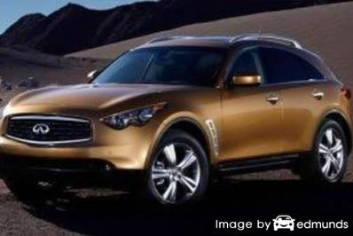 Insurance rates Infiniti FX35 in Cleveland
